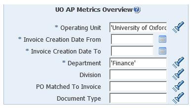 uo ap metrics overview