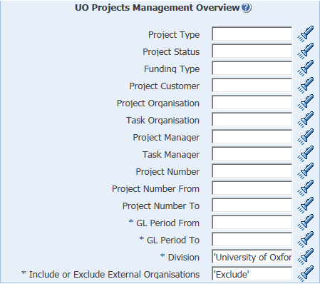 uo project management overview